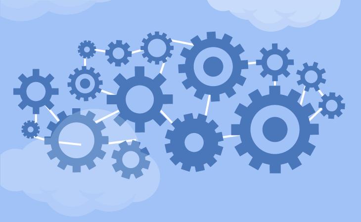 Micro serviços e cloud computing