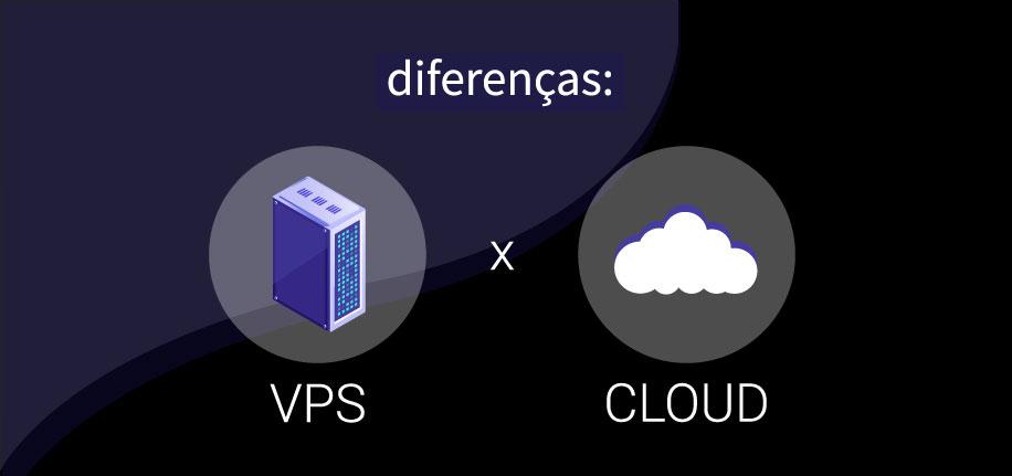 """imagem com três palavras, """"diferenças, vps e cloud"""", dois circulos brancos com uma imagem dentro de cada um, um servidor e uma nuvem"""